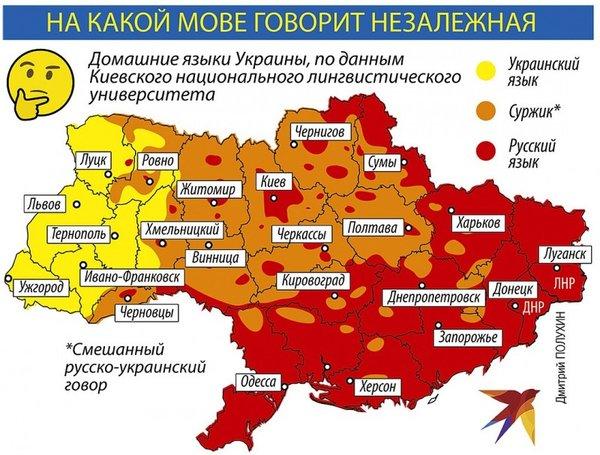 Домашние языки Украины
