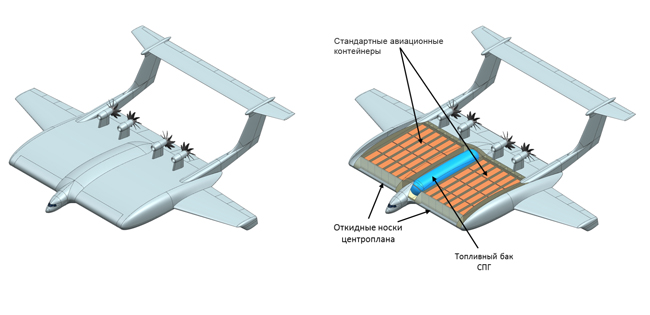 Специалисты ФГУП «ЦАГИ» разрабатывают концепцию тяжелого транспортного самолета интегральной схемы на криогенном топливе