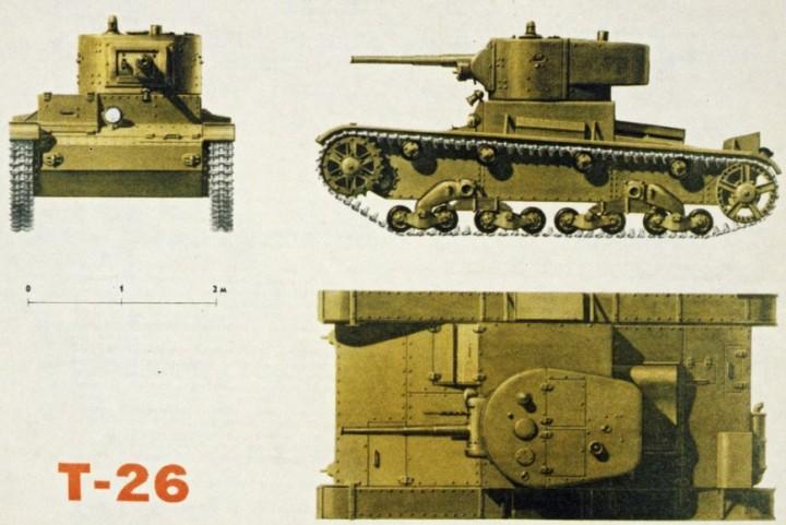 От карлика к титану. Как новая танковая стратегия помогла победить Гитлера