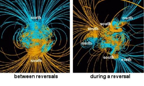 Последний вердикт ученых: Полюса меняются и магнитное поле Земли находится на грани краха.