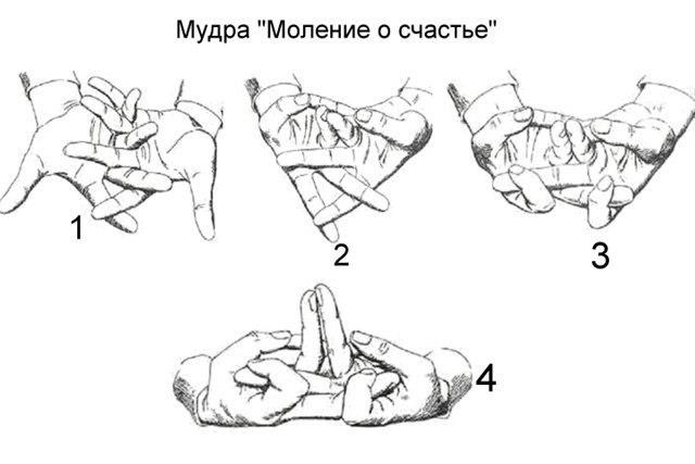 """МУДРА """"МОЛЕНИЕ О СЧАСТЬЕ"""""""