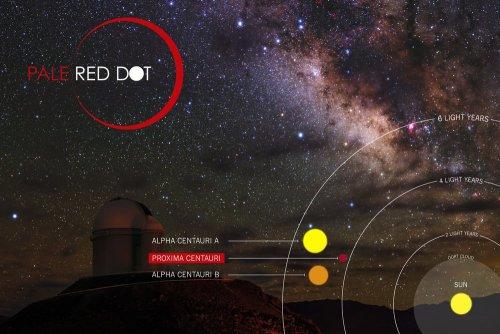 Положение звезд созвездия Центавра