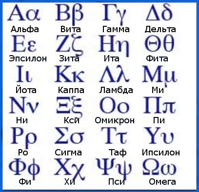 залог имеющейся первый как по гречески будет звучать вопросы