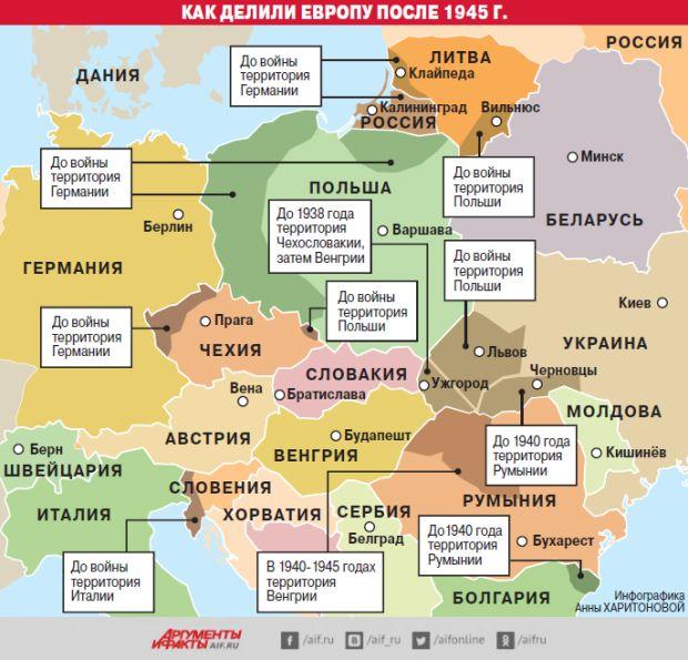 Царские подарки СССР