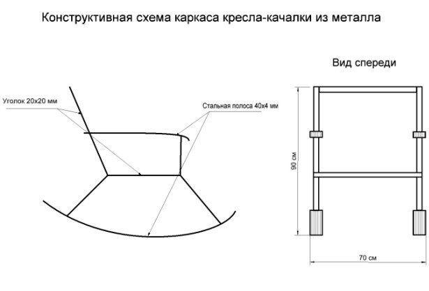 Кресло качалка своими руками из труб фото чертежи и ход работы 35