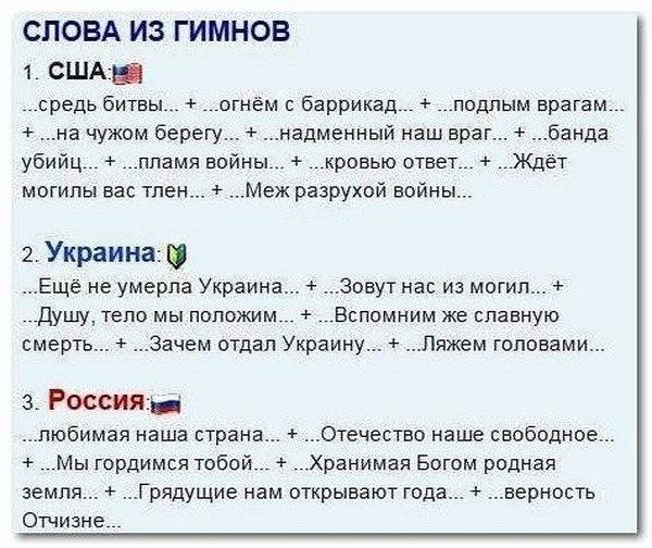 А ведь гимны стран многое объясняют о народах