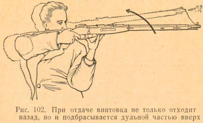 Ровесница германского «маузера» - российская винтовка 1891 года. Вопросы и ответы. Влияние штыка на бой винтовки. (Глава третья)