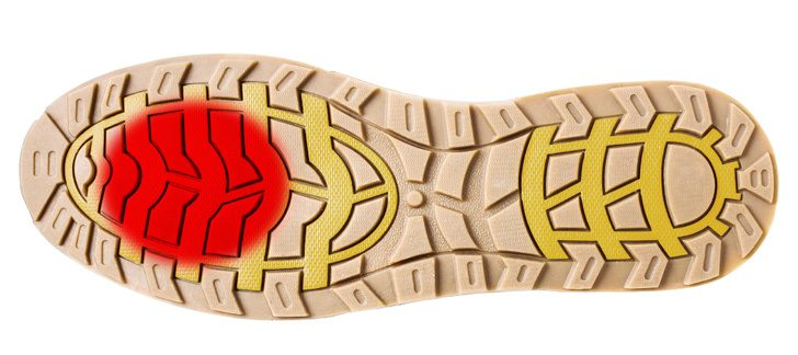 Заболевания, которые можно предупредить, если внимательно посмотреть на вашу обувь
