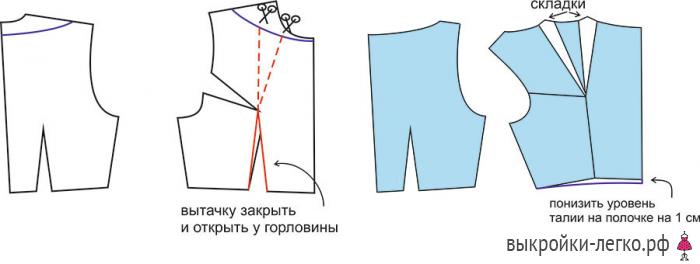 platya-po-tipu-figury18