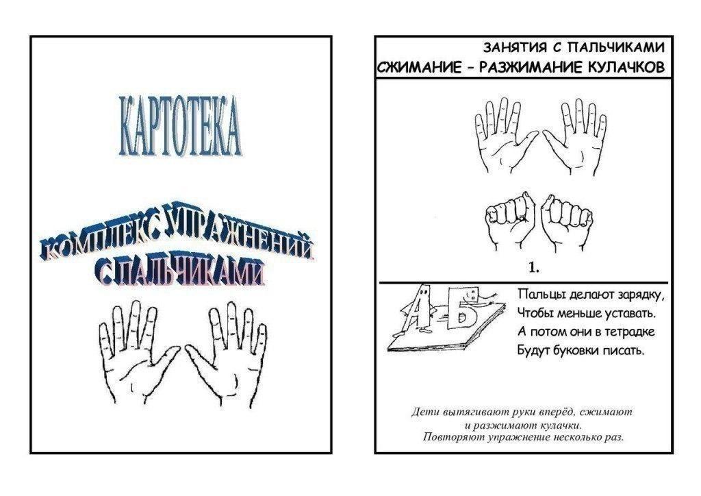 КАРТОТЕКА ПАЛЬЧИКОВОЙ ГИМНАСТИКИ