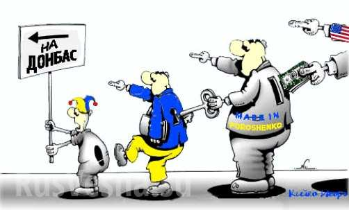 Украина повторяет все ошибки Третьего Рейха и готовится стать российской колонией