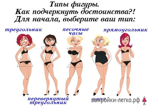 platya-po-tipu-figury1