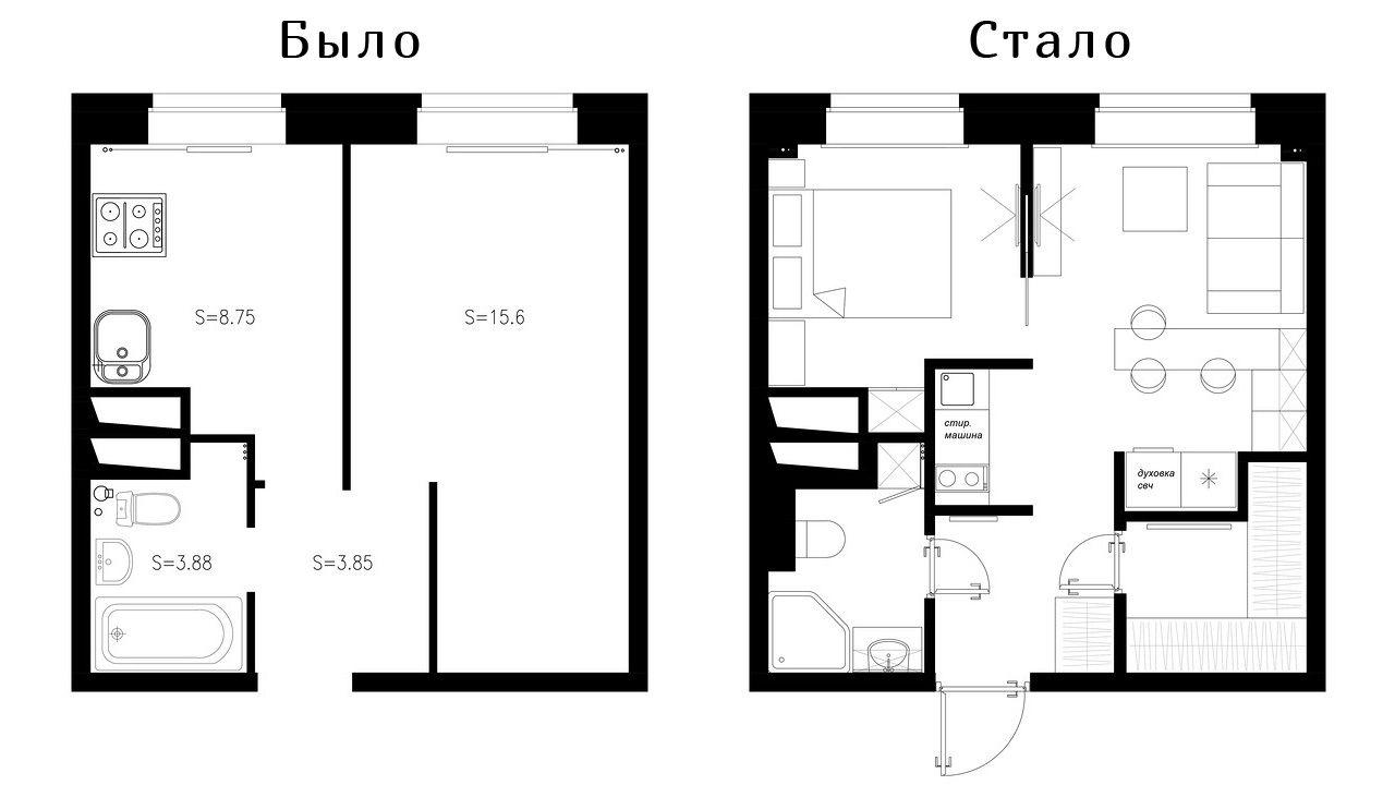 Как сделать планировка квартир