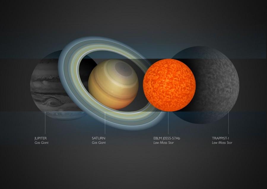 Обнаружена звезда размером с Сатурн