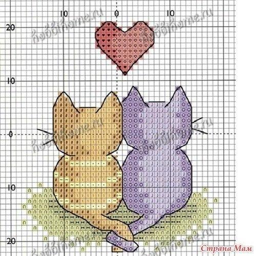 Схема вышивки влюблённых котов