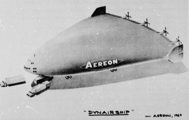 Проекты летательных аппаратов Aereon Dynairship (США)