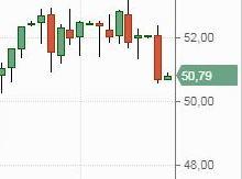 Нефть будет тормозить российский рынок