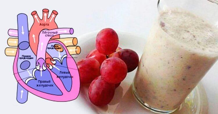 Спасибо доктору за рецепт: теперь мы не знаем проблем с сердцем, сосудами и давлением