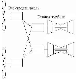 В России будет создан компактный электродвигатель на сверхпроводниках