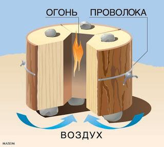 Как сделать дровяной примус в лесу