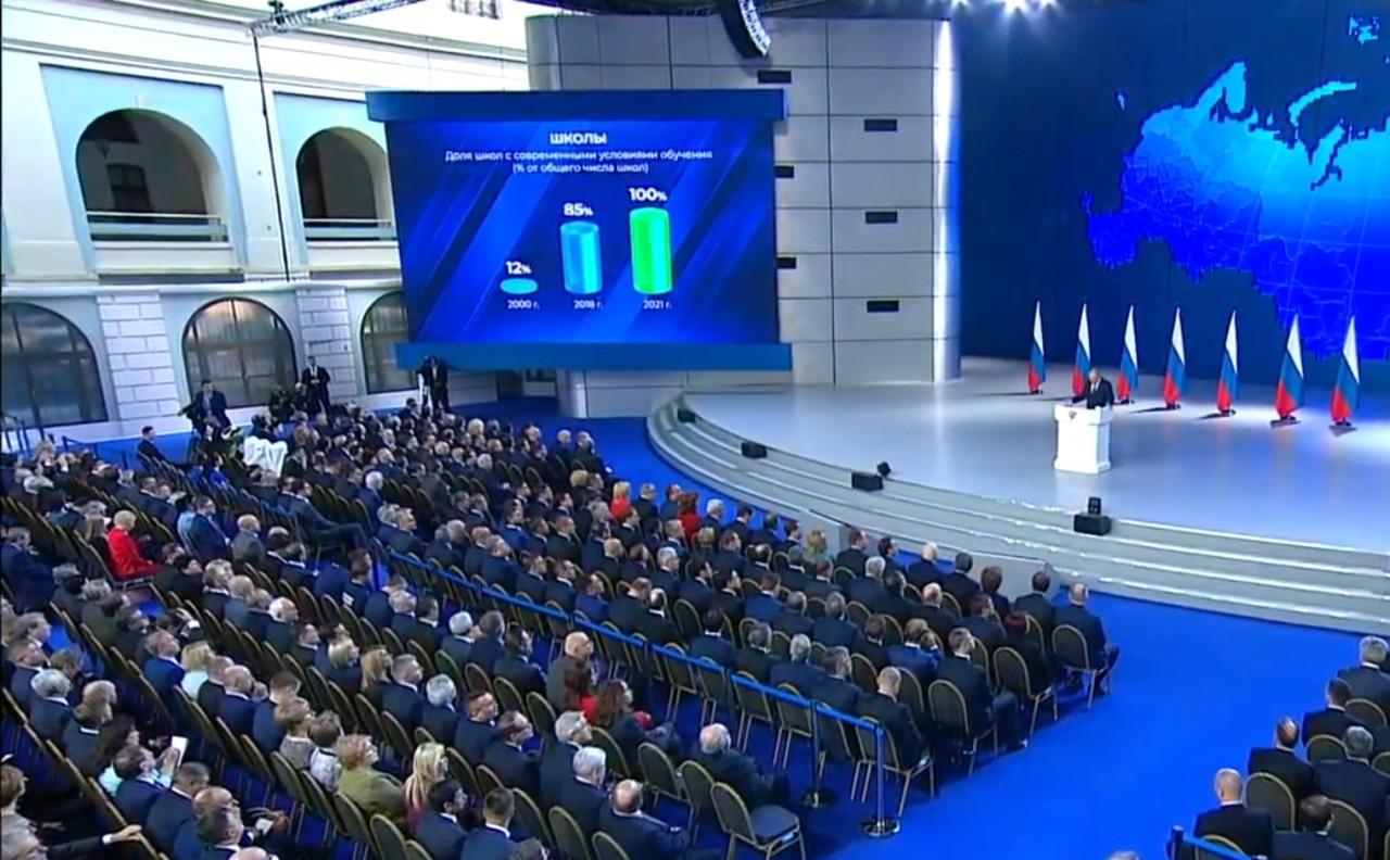Путин рассказал о цели развития ВПК в России