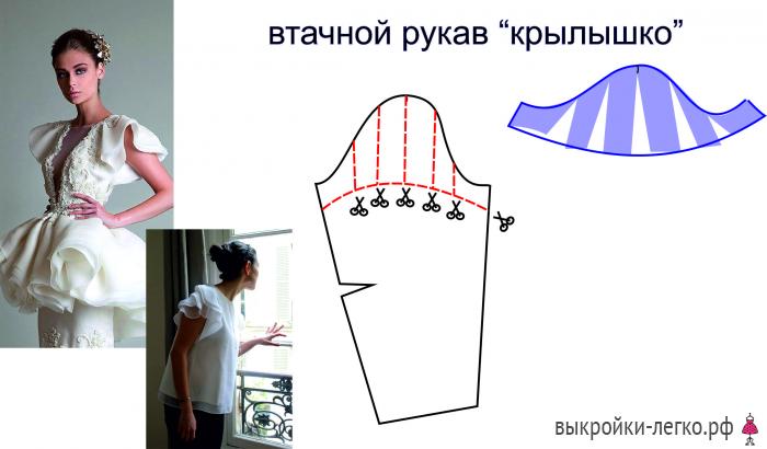 Как сделать рукава крылышки на платье