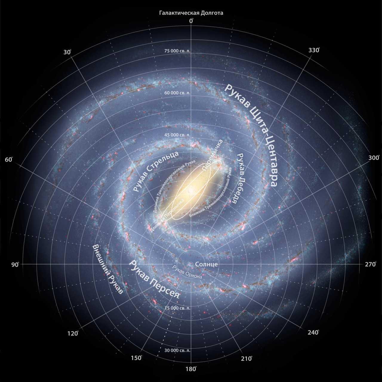 Откуда мы знаем, как выглядит Млечный Путь?
