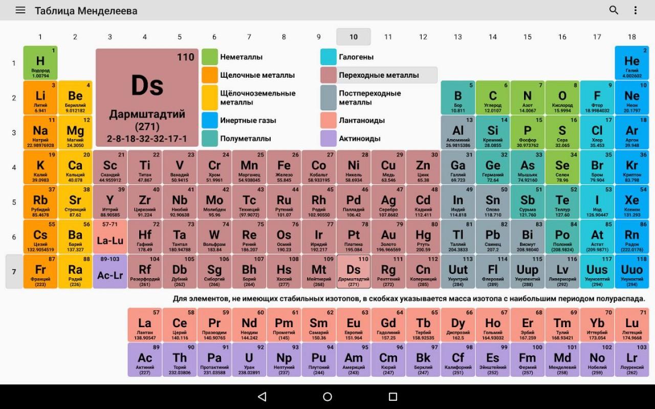 новые элемент в таблице менделеева