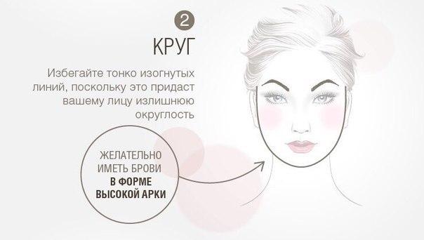 Типы лица, и подходящая к ним форма бровей