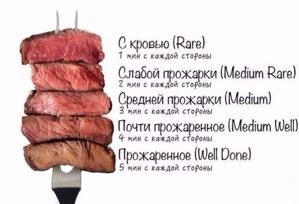 Правила приготовления стейка
