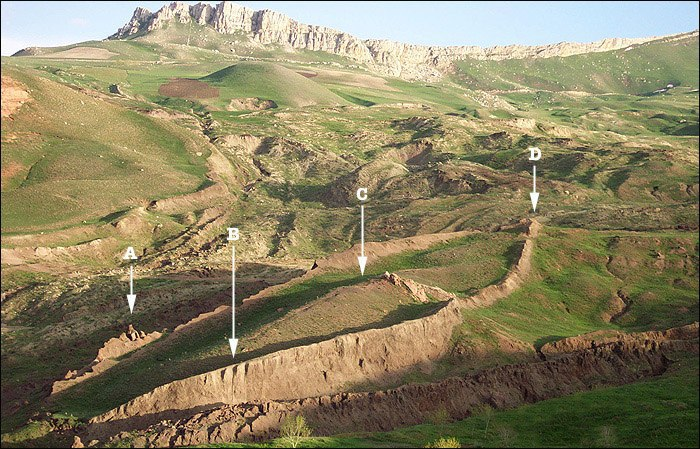Ноев ковчег на горе Арарат?