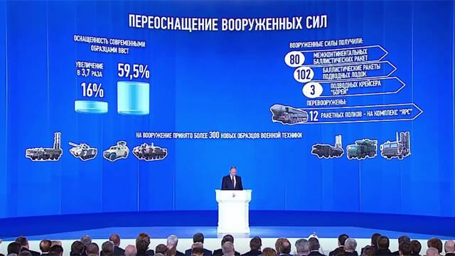 Только Путин показал наше новейшее оружие, поднялся ужасный вой