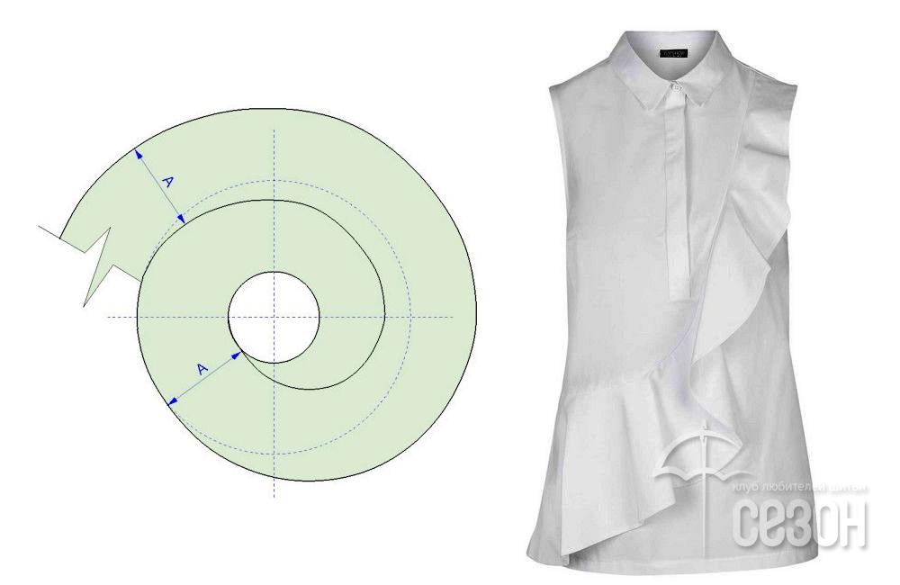 Платье с воланом или кофточка: моделирование 4
