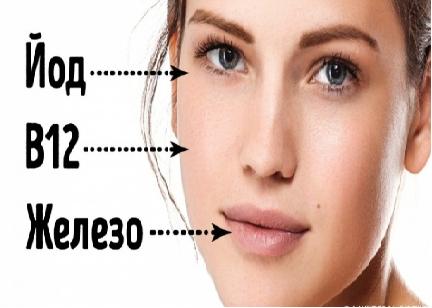 Будьте внимательны к себе — 5 признаков нехватки витаминов, которые видно даже в зеркале