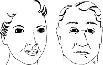 Характеристики области глаз - толерантность