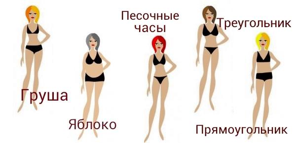 Тип фигуры у женщин