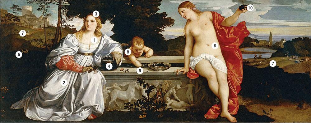 10 символов, зашифрованных в картине «Любовь небесная и Любовь земная»