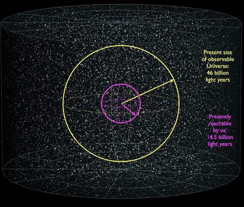 Галактики движутся быстрее скорости света? Разве это не запрещено?