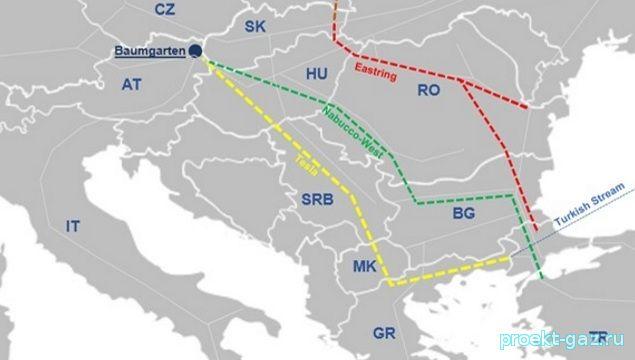 Словакия и Болгария будут строить общий газопровод в рамках проекта Eastring