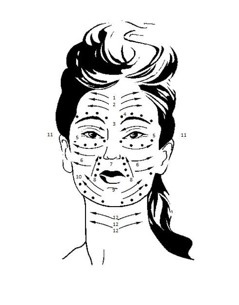 Массаж Шиацу для красоты и молодости вашего лица