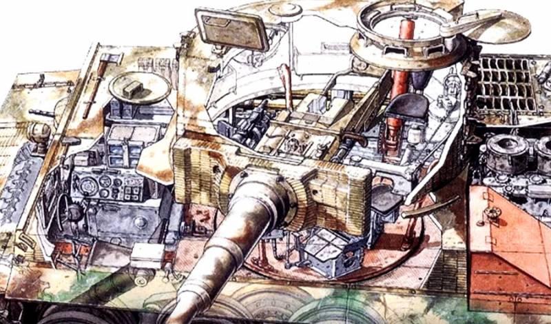 "Что танкистам Вермахта не нравилось в танках ""Тигр"""