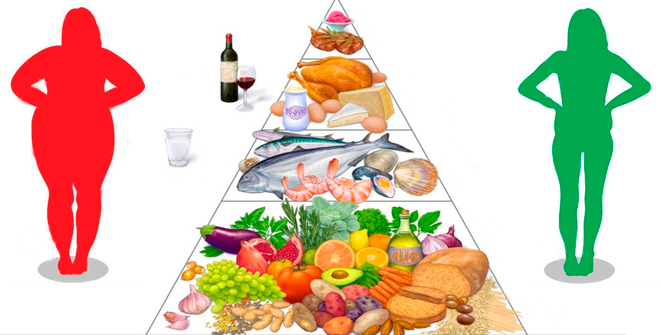 Это самая здоровая диета в мире. И вы ее полюбите, обещаем!