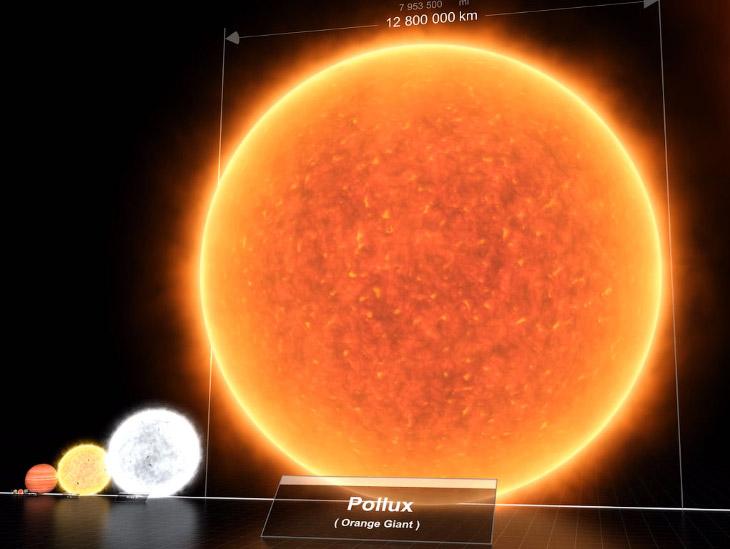 Размеры вселенной можно осознать только посмотрев это видео!