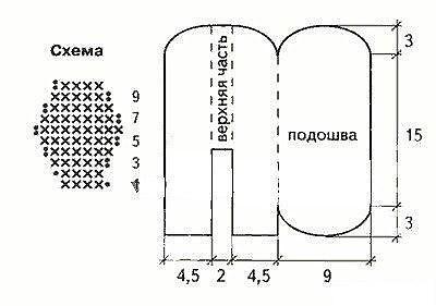 Как связать спицами тапочки и схема