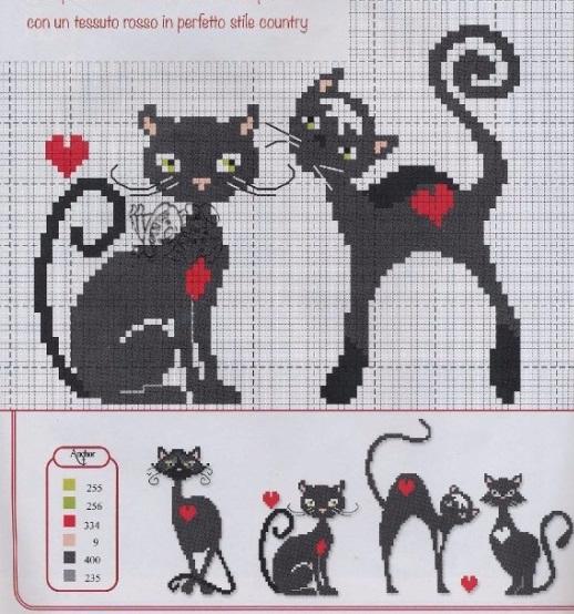 Вышивка крестом. Схемы для любительниц черных котов и кошечек