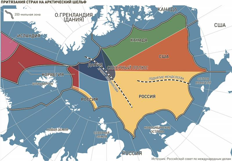 Арктический пирог: кусков много, но всем не хватит