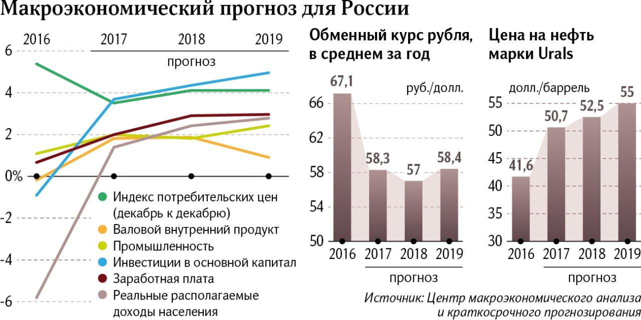 Цена на нефть в 2018 году: перевалим ли за 70? - РИА Новости