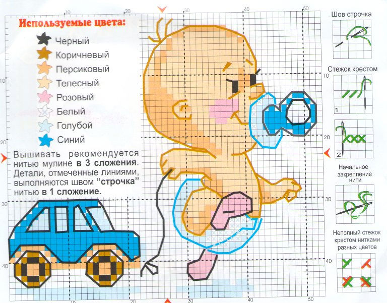 Вышивка крестом метрика для новорожденных схемы мальчиков 865
