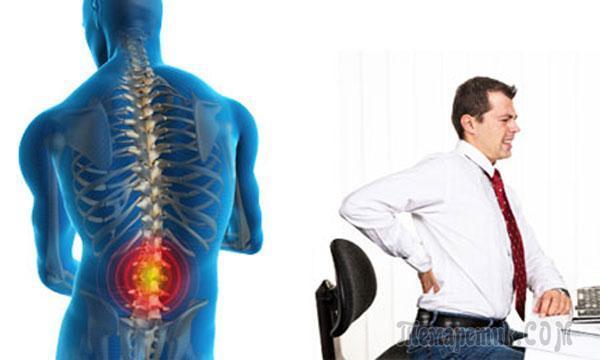 Симптомы и лечение миозита мышц в домашних условиях.