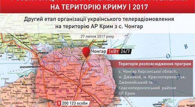 Украинское TV-вторжение в Крым началось
